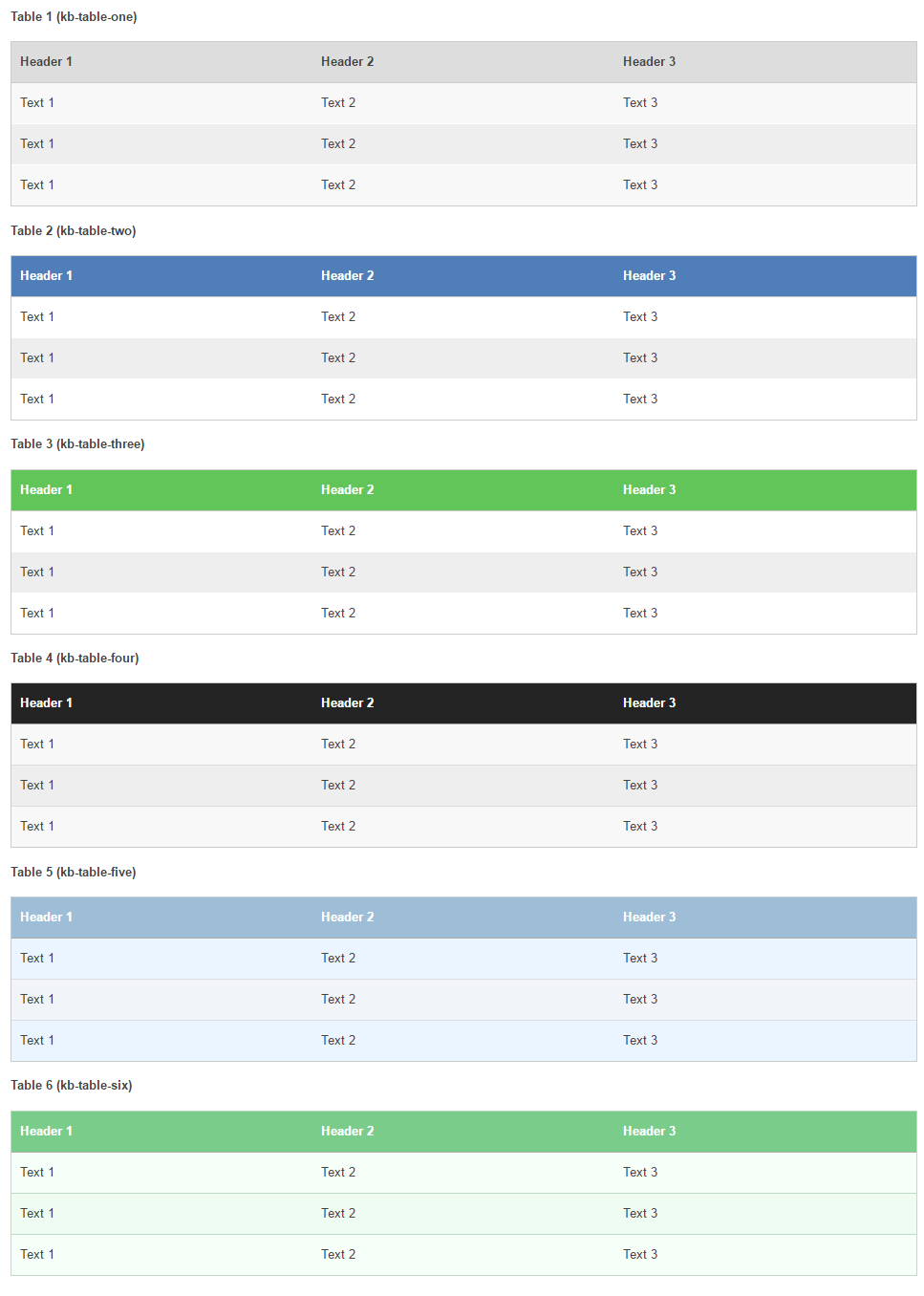 Note if needed you can further customize the built in css for Css inline table